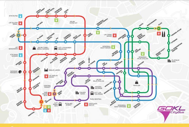 Plan des bus gratuits sur le centre-ville de Kuala Lumpur